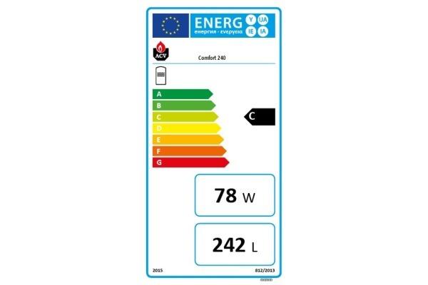 Comfort 240 Energielabel