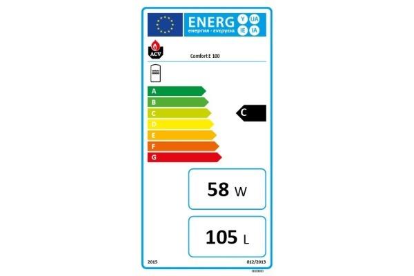 Comfort E 100 Energielabel