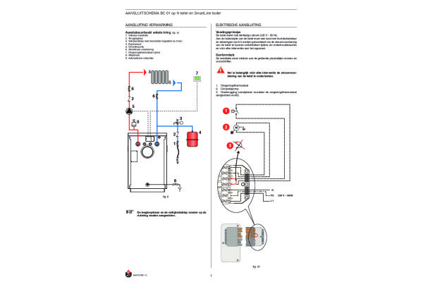 Handleiding Boiler Control BC 01