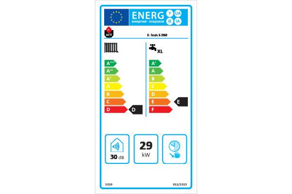 E-Tech S 380 Energielabel