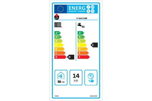 E-Tech S 160 Energielabel