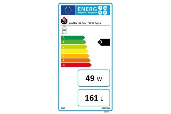 Smart EW 160 (D) Energielabel