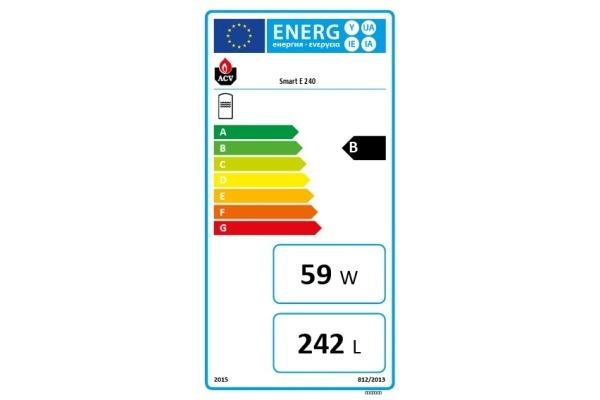 Smart E 240 Energielabel