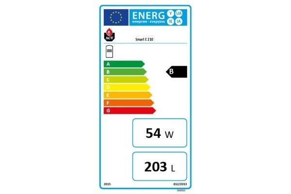 Smart E 210 Energielabel
