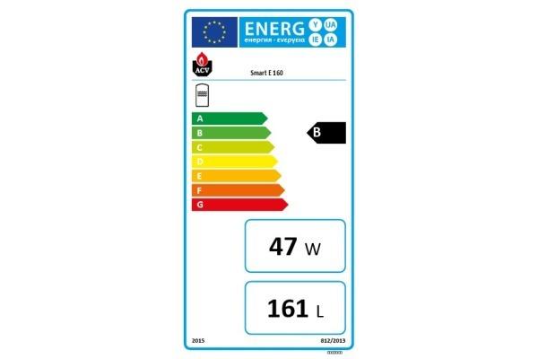 Smart E 160 Energielabel