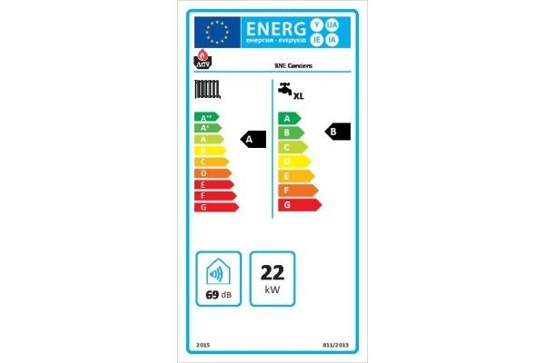BNE Condens Energielabel