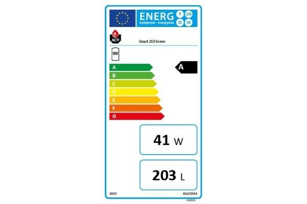 Smart 210 Green Energielabel