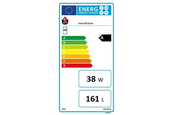Smart 160 Green Energielabel