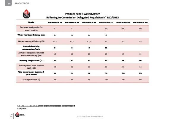 Ecodesign Specificaties